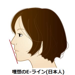 理想のE-ライン(日本人)